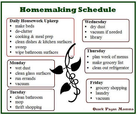 Mamma S Homemaking Tips Ozark Pagan Mamma